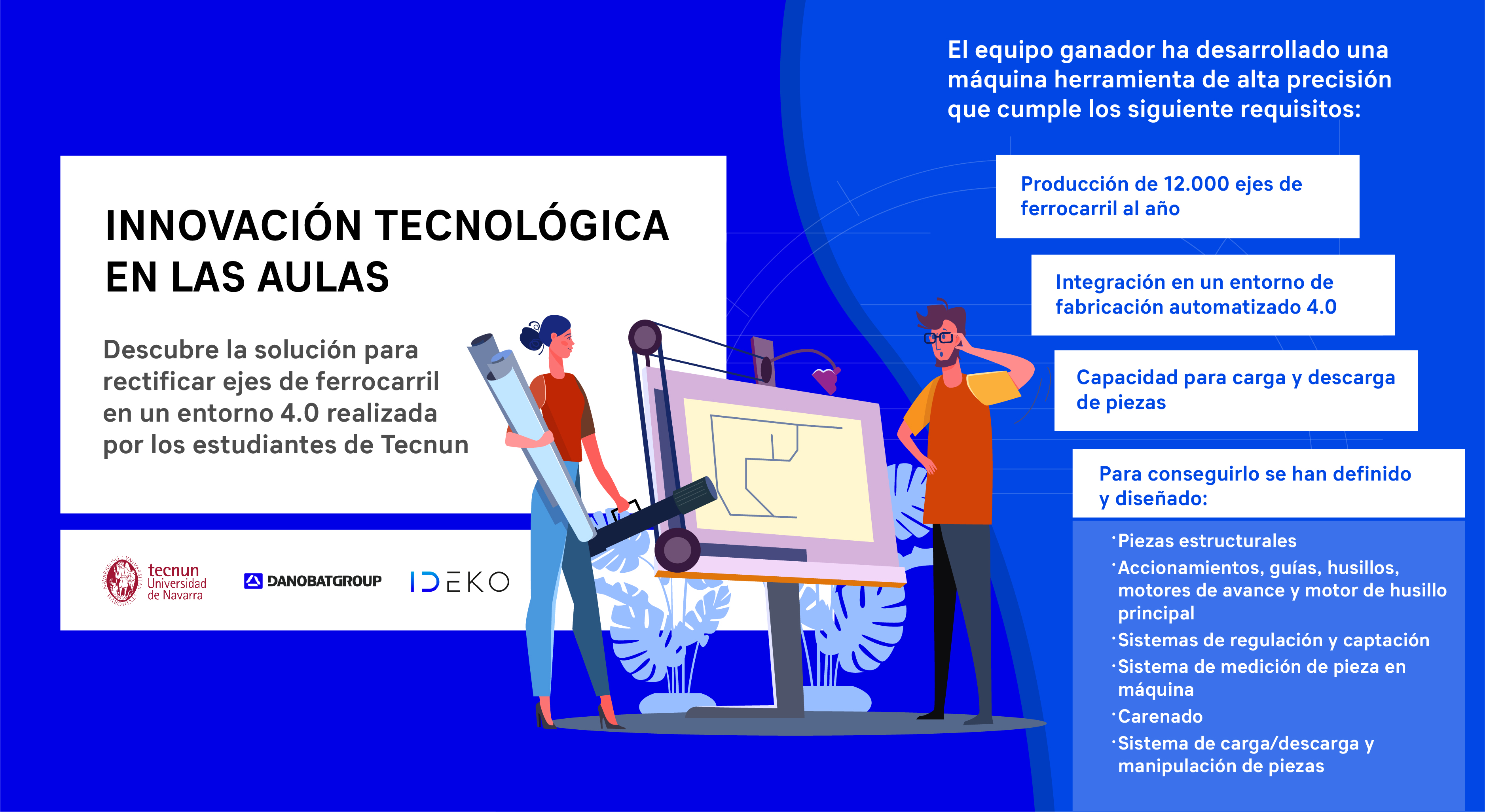 Infografía premios Tecnun Danobatgroup